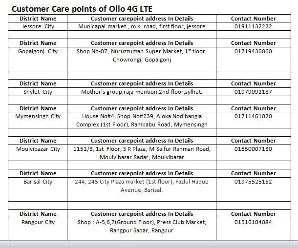 Customer-service-point-of-ollo-4G-LTE-in-Bangladesh