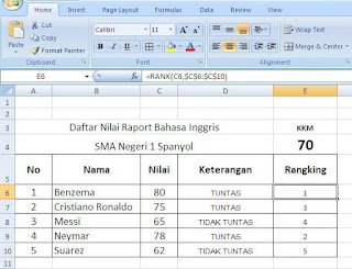Membuat Rangking Kelas di Excel