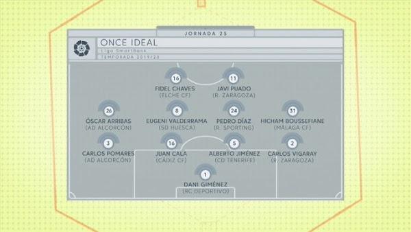 Málaga, Hicham entra en el once ideal de la jornada 25