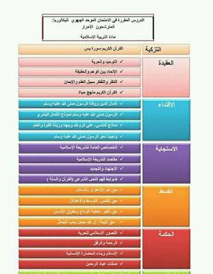 الثانية باكلوريا و باكلوريا أحرار:دروس التربية الإسلامية وفق البرنامج الجديد 2017