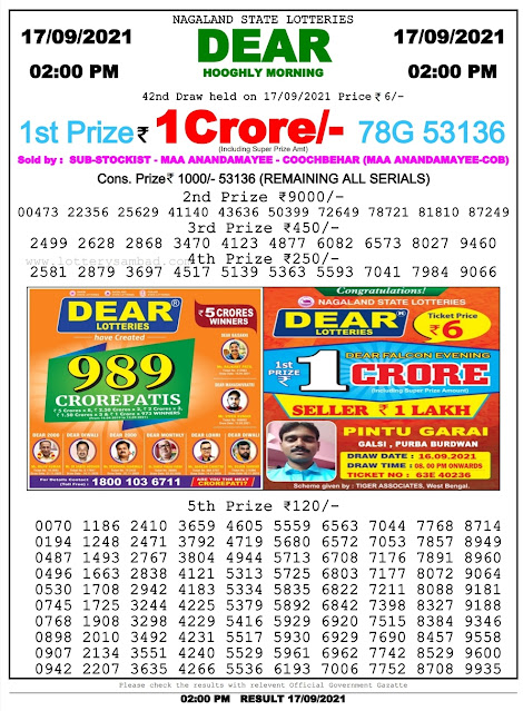 Nagaland State Lottery Result 17.9.2021 Today - 2pm, 6pm, 8pm