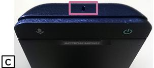 Hình ảnh C là góc nhìn từ trên xuống dưới của điều khiển từ xa