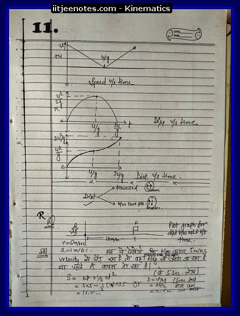 Kinematics IITJEE Notes1
