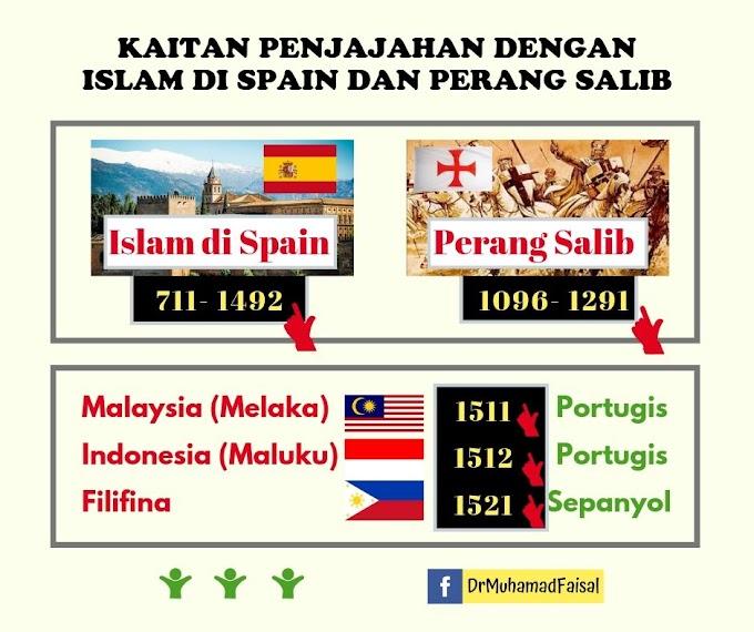 KAITAN PENJAJAHAN ASIA TENGGARA DENGAN PEPERANGAN SALIB (1273) DAN KEJATUHAN ISLAM DI SPAIN (1492)
