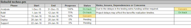 Individual Project Status