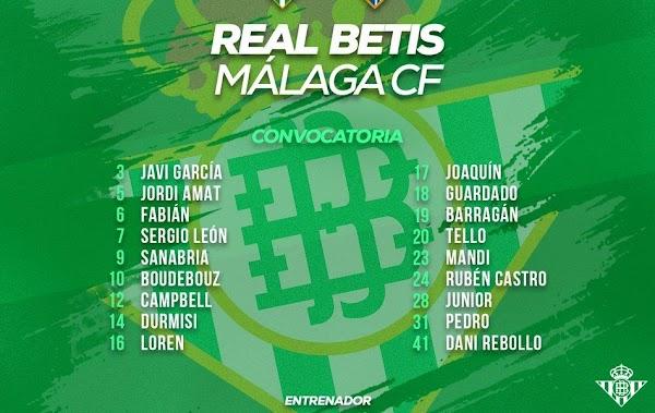 Betis, convocatoria ante el Málaga