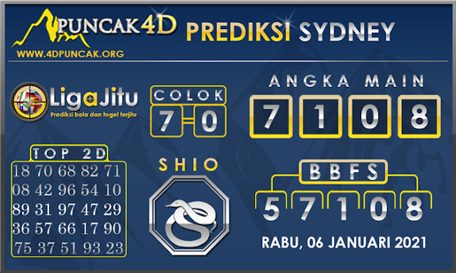 PREDIKSI TOGEL SYDNEY PUNCAK4D 06 JANUARI 2020