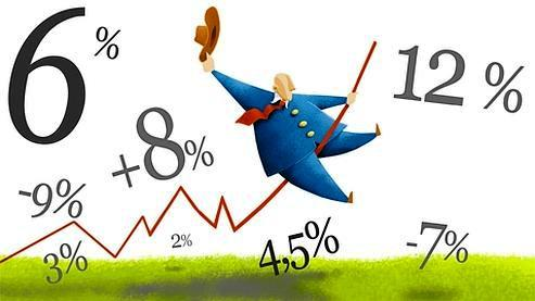 Invertir en Bolsa de forma sencilla