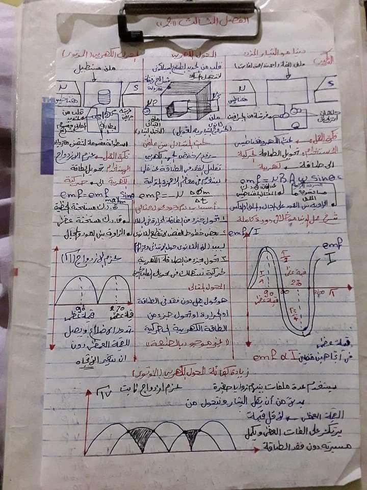 ملخص بسيط - قوانين الفيزياء للصف الثالث الثانوي في 10 ورقات - صفحة 2 7