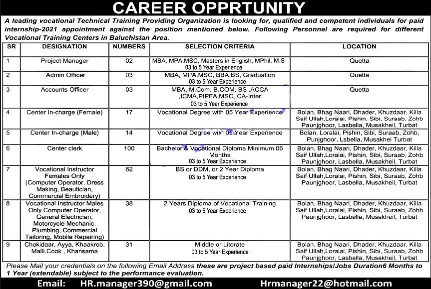 Latest Jobs in Technical Training Organization 2021