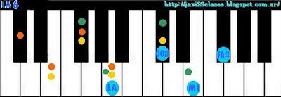 acorde piano chord sexta LAadd6