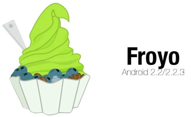 os android terbaru