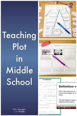 See how to support middle school students who struggle with story comprehension or visualization.