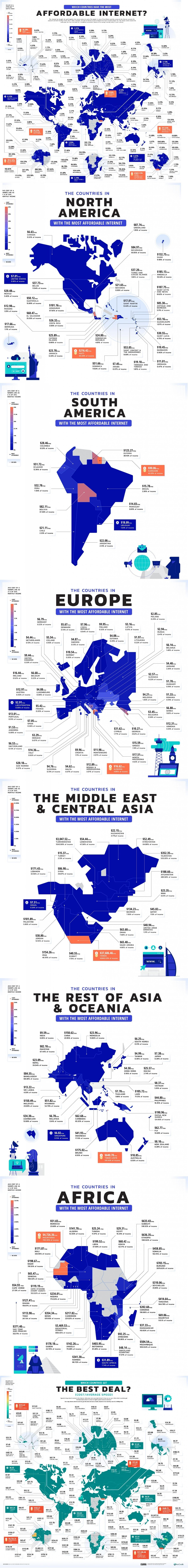 which-countries-have-the-most-affordable-internet-infographic