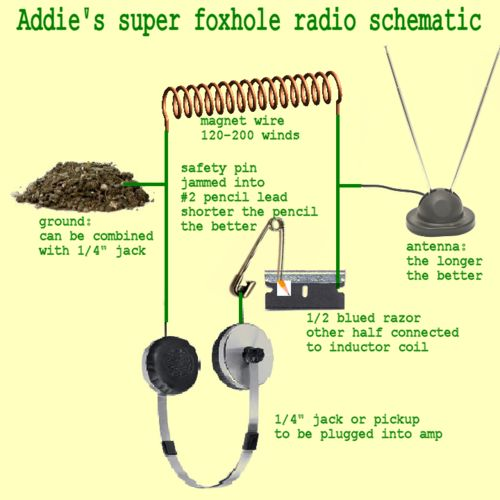 bx cable wiring 3 way switch diagram electrical and electronics engineering foxhole radio  electrical and electronics engineering foxhole radio