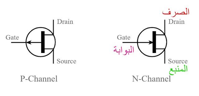 ترانزستورات FET