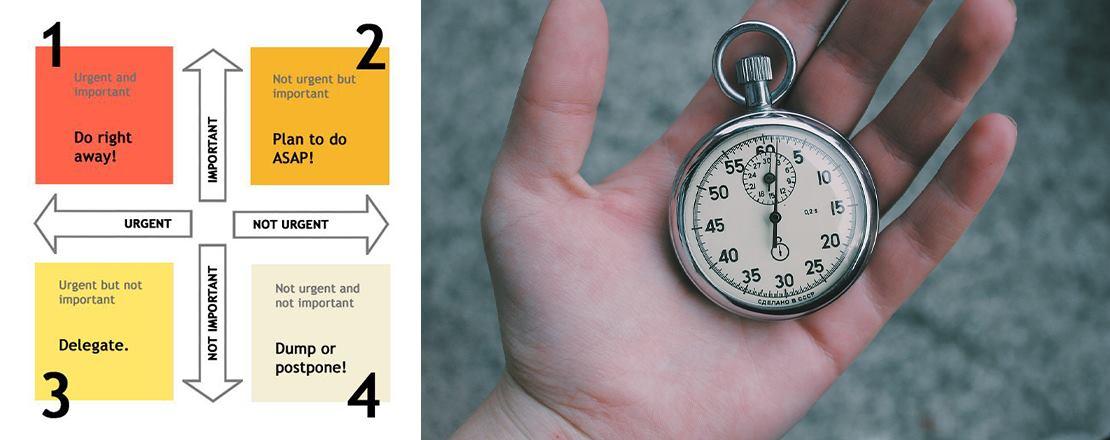 ملخص كتاب العادات  السبع للناس الأكثر فعالية  (الجزء الثاني)