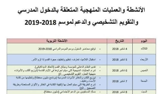 الأنشطة والعمليات المنهجية المتعلقة بالدخول المدرسي والتقويم التشخيصي والدعم لموسم 2018-2019