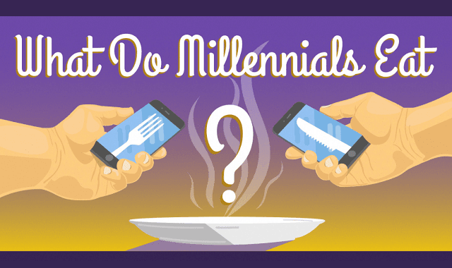 What Do Millennials Eat?