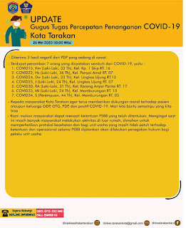 Press Release COVID-19 Tarakan 26 Mei 2020 - Tarakan Info