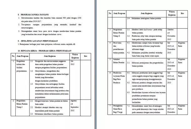 Contoh Program Kerja Perpustakaan SMK Format Microsoft Word