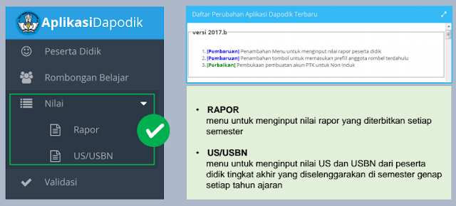 Aplikasi Dapodik Input Nilai Raport dan US/USBN