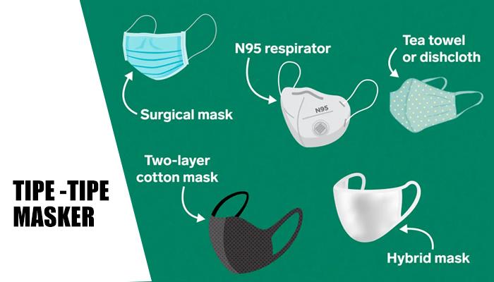 tipe tipe masker