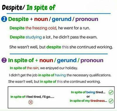 Aptis Test Mrs Garcia Vocabulary