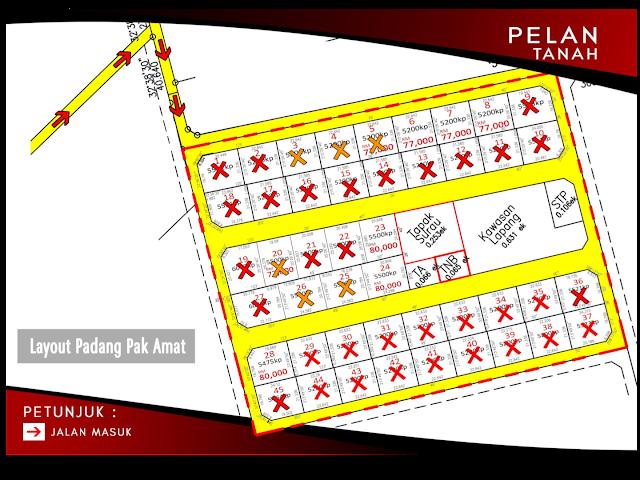 Tanat Untuk Dijual di Padang Pak Amat Pasir Puteh Kelantan