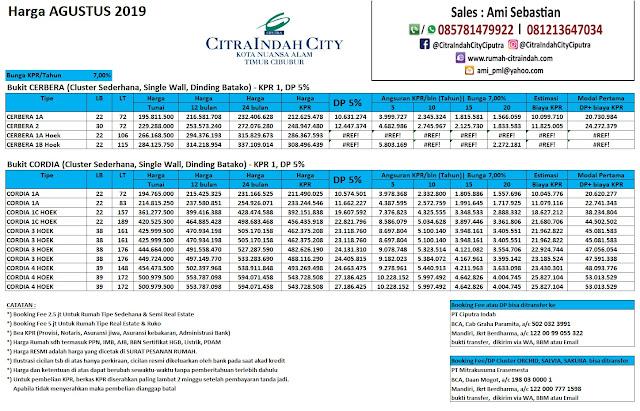 Harga Bukit CERBERA & CORDIA Citra Indah City Agustus 2019