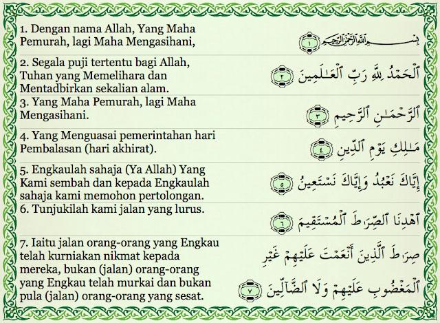 Penghayatan Asmaulhusna Dalam Surah Al Fatihah