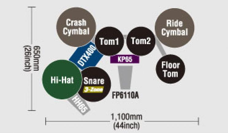 Cấu hình bộ trống điện tử Yamaha DTX-450