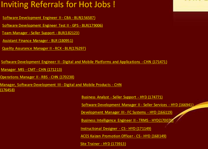 Software Jobs: Openings In Amazon India Pvt Limited For