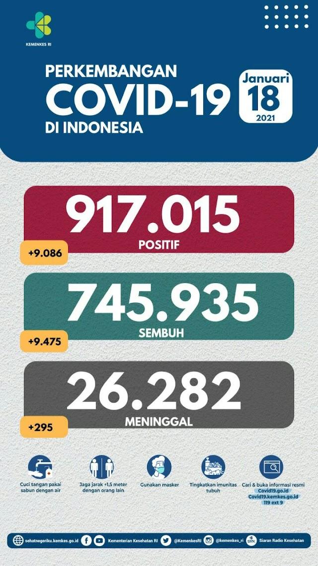 (18 Januari 2021) Jumlah Kasus Covid-19 di Indonesia