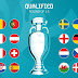 EURO 2020: Αυτά είναι τα ζευγάρια των «16» - Πρεμιέρα το Σάββατο - Ημερομηνίες και ώρες διεξαγωγής των ματς