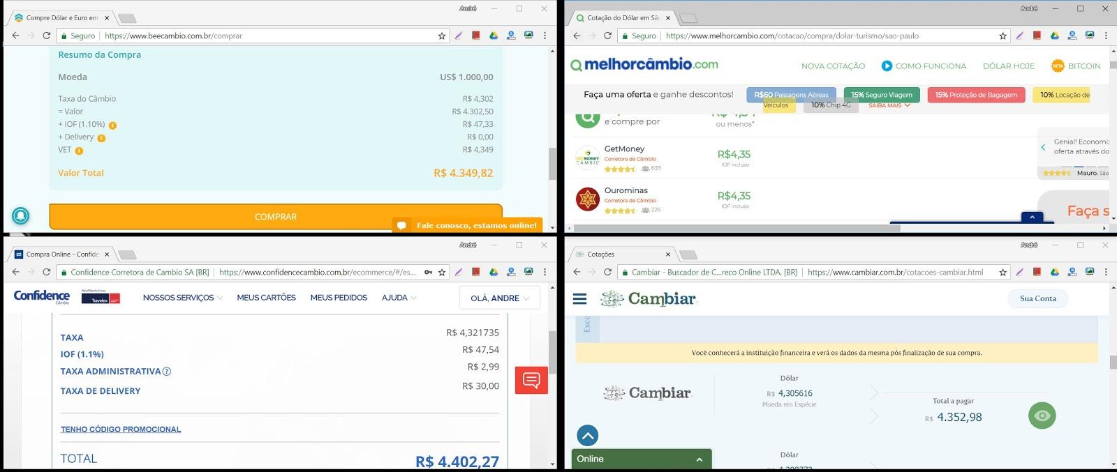 As melhores taxas de c mbio para suas viagens est o nos sites de busca reveja seus conceitos Remessa de dinheiro para o exterior