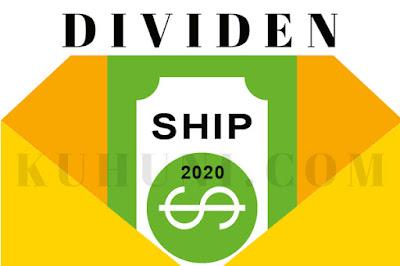Jadwal Dividen SHIP 2020