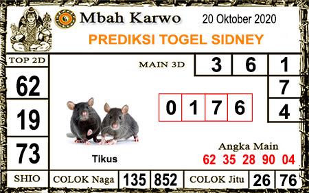 Prediksi Jitu Mbah Karwo Sdy Selasa 20 Oktober 2020