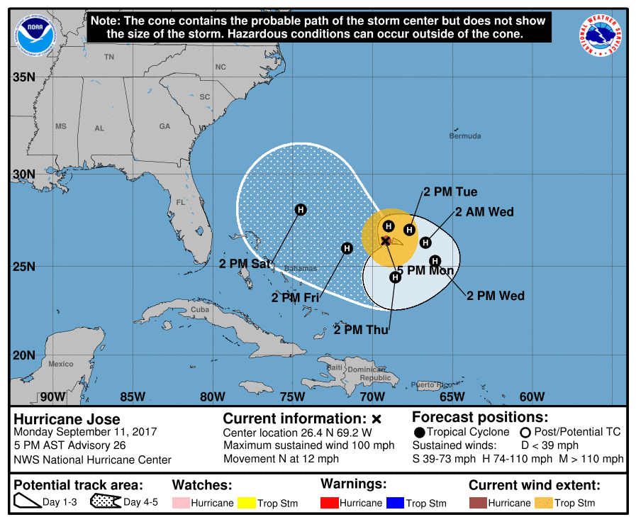 'Weaker' Hurricane Jose stalling east of Bahamas