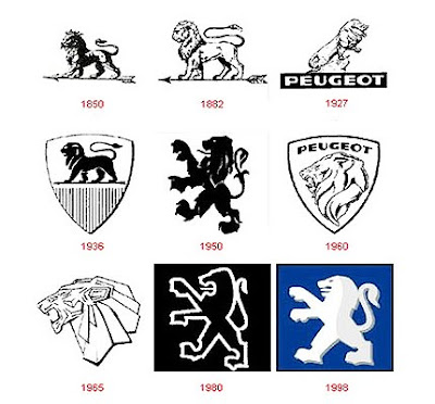 """La evolución del logo de """"Peugeot"""" (1850 - Presente)"""