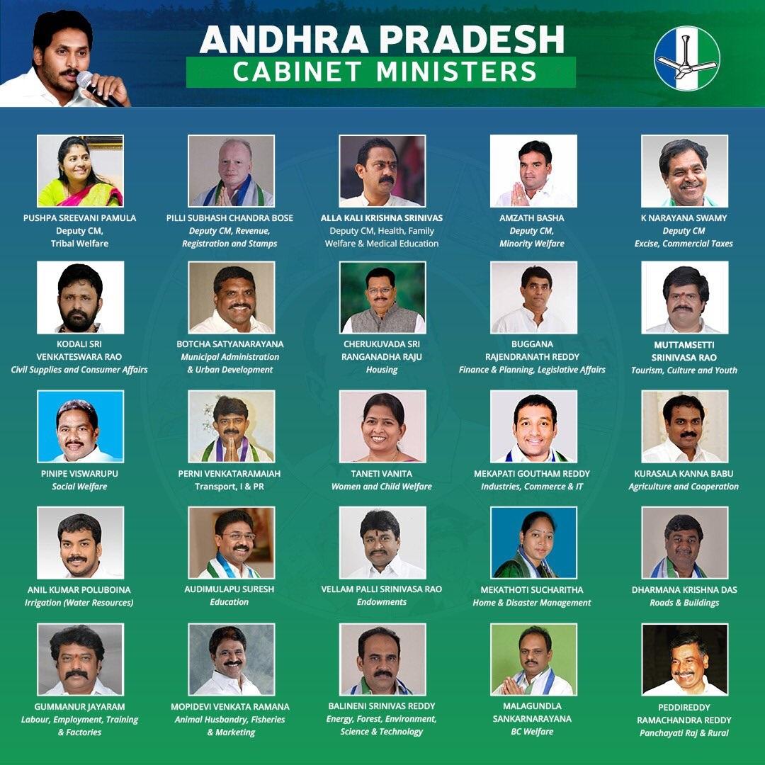 andhra-pradesh-cabinet-ministers-list
