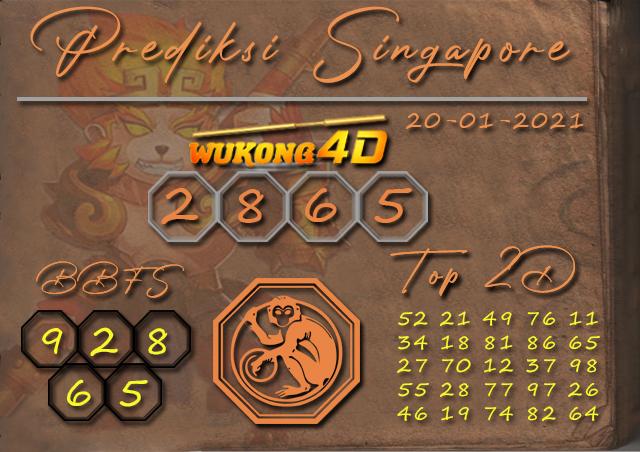 PREDIKSI TOGEL SINGAPORE WUKONG4D 20 JANUARY 2020