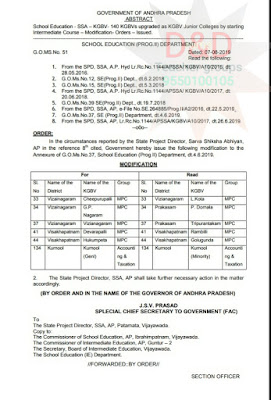 School Education - SSA – KGBV- 140 KGBVs upgraded as KGBV Junior Colleges by starting Intermediate Course – Modification- Orders – Issued