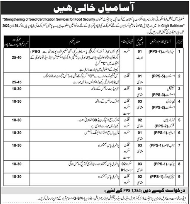 Advertisement for the Ministry of National Food Security and Research Jobs September 2019