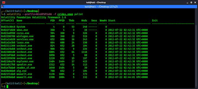 volatility pslist command kali linux