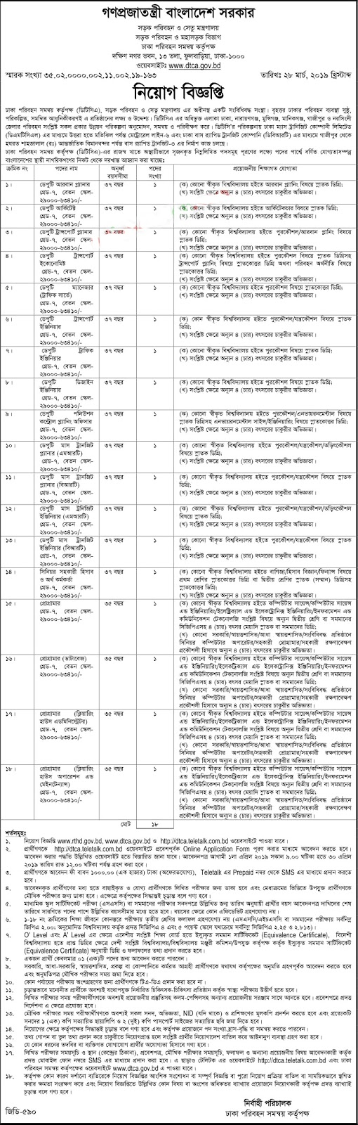 Dhaka Transport Co-ordination Authority  Job Circular 2019