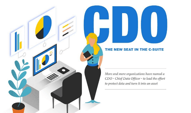 CDO: The New Seat In The C-Suite