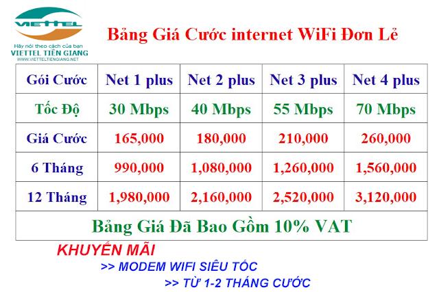 giá cước internet wifi tháng 6