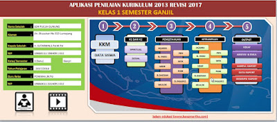 Geveducation: Download Aplikasi Raport K13 revisi 2017 SD Kelas 2 dan 5