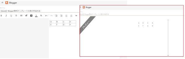 【Blogger】QooQテーマでは表の枠線が表示されない?!